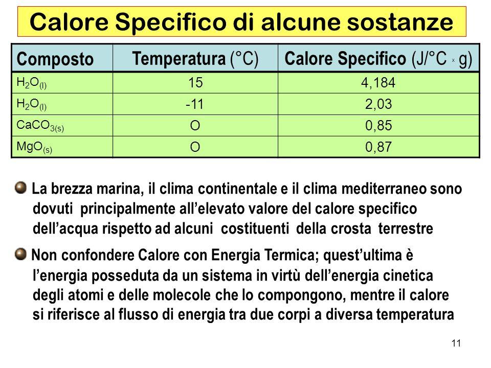 11 Calore Specifico di alcune sostanze CompostoTemperatura (°C) Calore Specifico (J/°C x g) H 2 O (l) 154,184 H 2 O (l) -112,03 CaCO 3(s) O0,85 MgO (s) O0,87 La brezza marina, il clima continentale e il clima mediterraneo sono dovuti principalmente allelevato valore del calore specifico dellacqua rispetto ad alcuni costituenti della crosta terrestre Non confondere Calore con Energia Termica; questultima è lenergia posseduta da un sistema in virtù dellenergia cinetica degli atomi e delle molecole che lo compongono, mentre il calore si riferisce al flusso di energia tra due corpi a diversa temperatura
