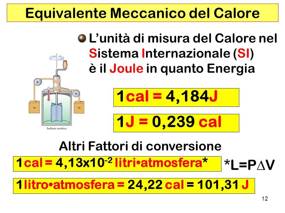 12 Equivalente Meccanico del Calore 1cal = 4,184J Lunità di misura del Calore nel Sistema Internazionale (SI) è il Joule in quanto Energia Altri Fattori di conversione 1J = 0,239 cal 1cal = 4,13x10 -2 litriatmosfera* *L=P V 1litroatmosfera = 24,22 cal = 101,31 J
