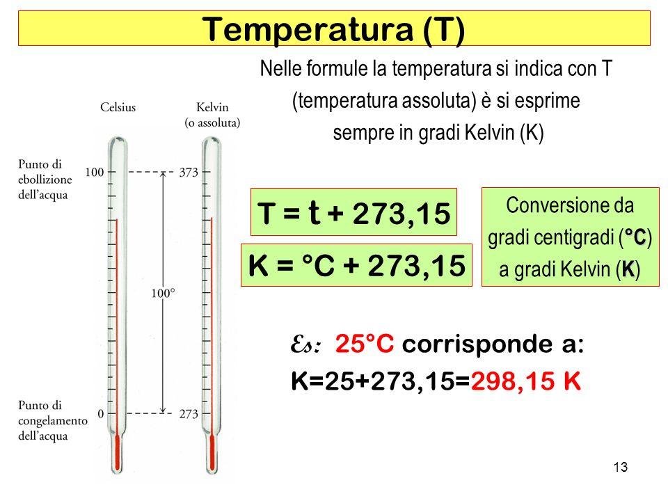 13 Temperatura (T) T = t + 273,15 Es: 25°C corrisponde a: K=25+273,15=298,15 K K = °C + 273,15 Nelle formule la temperatura si indica con T (temperatura assoluta) è si esprime sempre in gradi Kelvin (K) Conversione da °C gradi centigradi ( °C ) K a gradi Kelvin ( K )