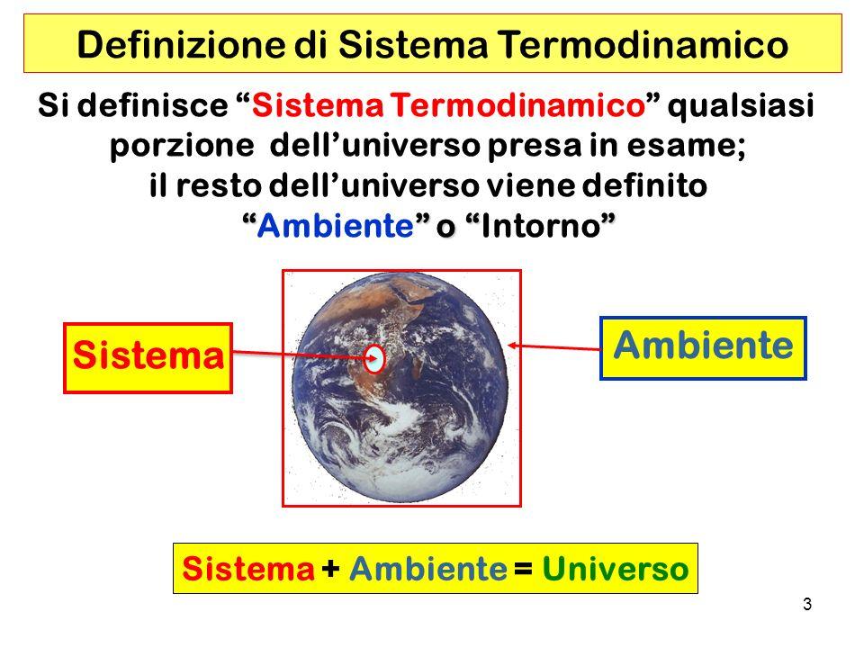 54 Secondo Principio della Termodinamica In ogni processo spontaneo lEntropia dellUniverso aumenta S universo = S Sistema + S Ambiente >0