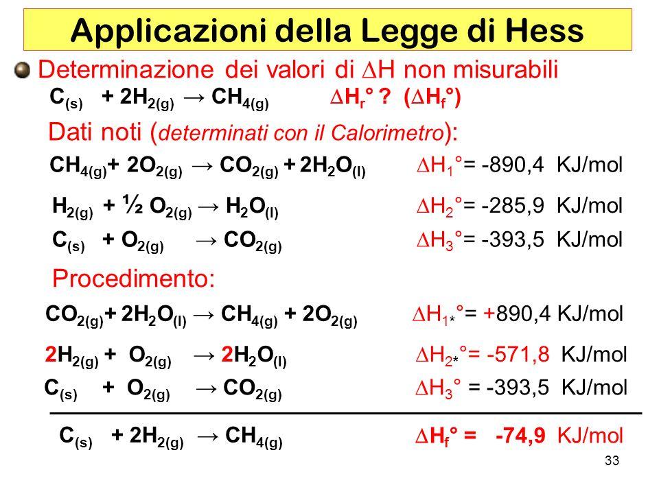 33 H 2(g) + ½ O 2(g) H 2 O (l) H 2 °= -285,9 KJ/mol CH 4(g) + 2O 2(g) CO 2(g) + 2H 2 O (l) H 1 °= -890,4 KJ/mol C (s) + 2H 2(g) CH 4(g) H r ° .
