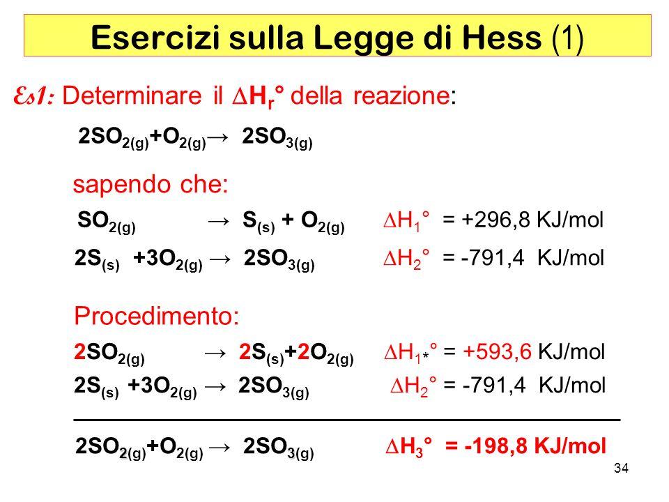 34 Esercizi sulla Legge di Hess (1) SO 2(g) S (s) + O 2(g) H 1 ° = +296,8 KJ/mol 2SO 2(g) +O 2(g) 2SO 3(g) Es1: Determinare il H r ° della reazione: 2S (s) +3O 2(g) 2SO 3(g) H 2 ° = -791,4 KJ/mol sapendo che: Procedimento: 2SO 2(g) 2S (s) +2O 2(g) H 1 * ° = +593,6 KJ/mol 2S (s) +3O 2(g) 2SO 3(g) H 2 ° = -791,4 KJ/mol 23 2SO 2(g) +O 2(g) 2SO 3(g) H 3 ° = -198,8 KJ/mol