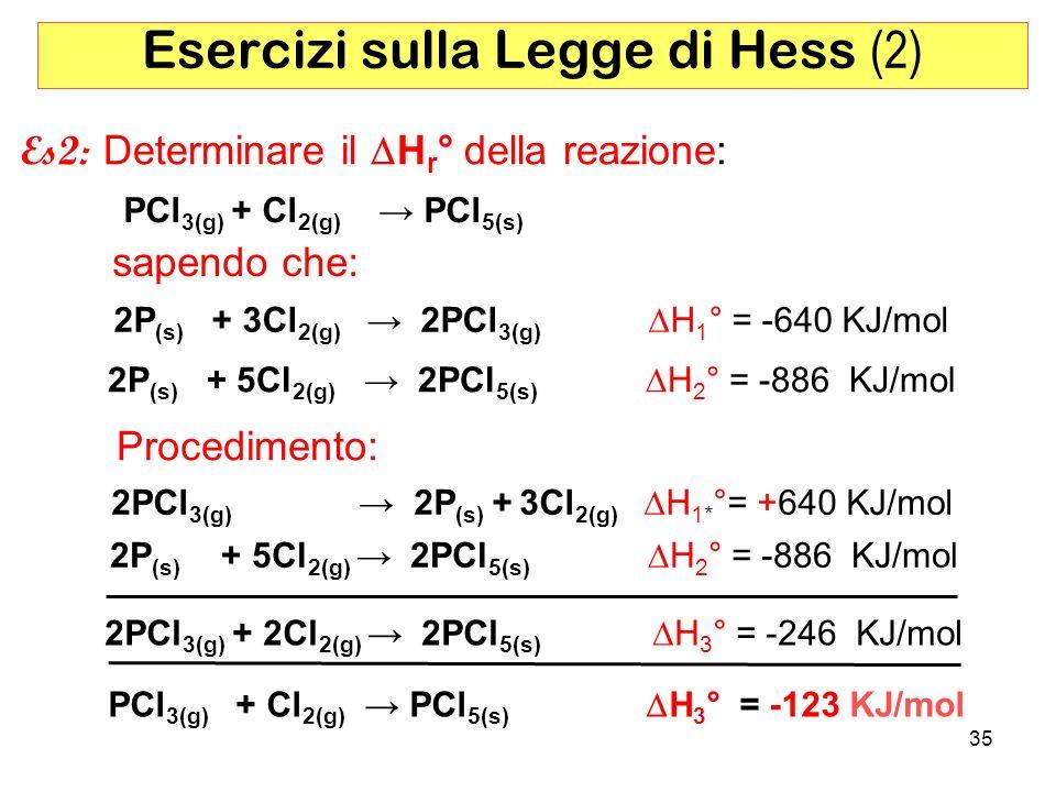 35 Esercizi sulla Legge di Hess (2) 2P (s) + 3Cl 2(g) 2PCl 3(g) H 1 ° = -640 KJ/mol PCl 3(g) + Cl 2(g) PCl 5(s) Es2: Determinare il H r ° della reazione: 2P (s) + 5Cl 2(g) 2PCl 5(s) H 2 ° = -886 KJ/mol sapendo che: Procedimento: 2PCl 3(g) 2P (s) + 3Cl 2(g) H 1* °= +640 KJ/mol 2P (s) + 5Cl 2(g) 2PCl 5(s) H 2 ° = -886 KJ/mol 2PCl 3(g) + 2Cl 2(g) 2PCl 5(s) H 3 ° = -246 KJ/mol PCl 3(g) + Cl 2(g) PCl 5(s) H 3 ° = -123 KJ/mol