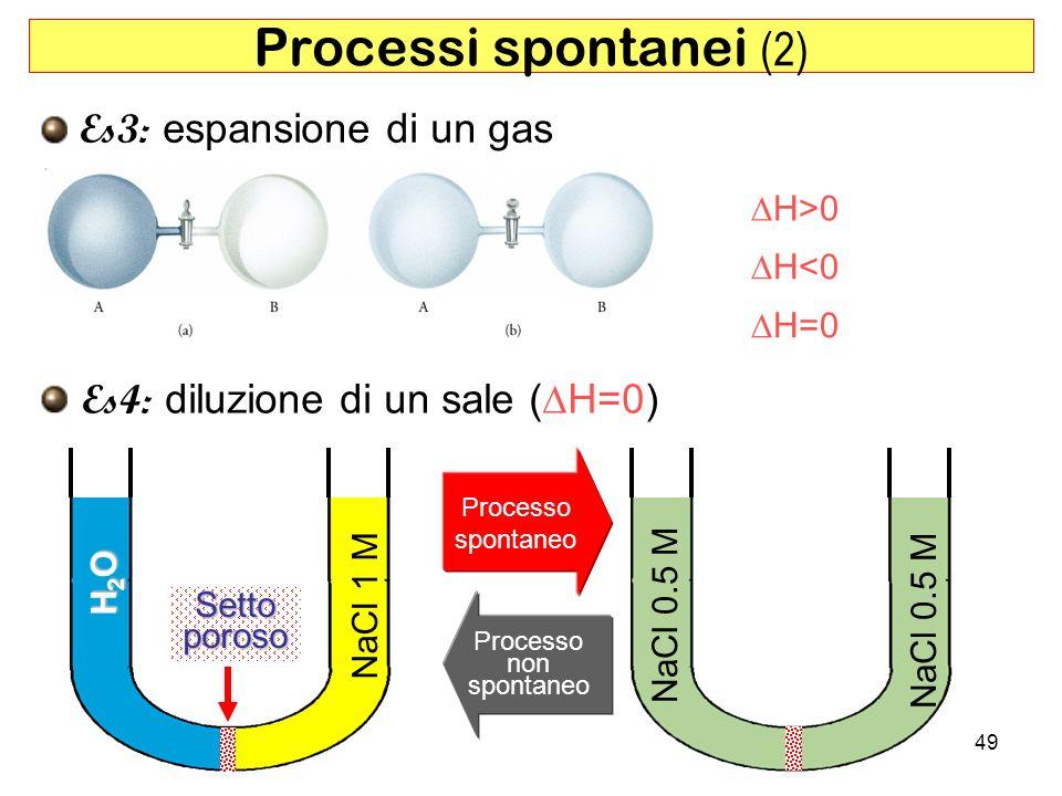 49 Processi spontanei (2) Es3: espansione di un gas Es4: diluzione di un sale ( H=0) H>0 H<0 H=0 NaCl 1 M NaCl 0.5 M H2OH2OH2OH2O Processo spontaneo Settoporoso Processo non spontaneo NaCl 0.5 M