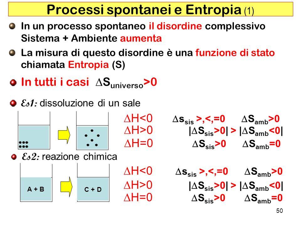 50 Processi spontanei e Entropia (1) Es1: dissoluzione di un sale Es2: reazione chimica A + B C + D H, 0 H>0 | S sis >0| > | S amb <0| H=0 S sis >0 S amb =0 H>0 | S sis >0| > | S amb <0| H, 0 H=0 S sis >0 S amb =0 In tutti i casi S universo >0 In un processo spontaneo il disordine complessivo Sistema + Ambiente aumenta La misura di questo disordine è una funzione di stato chiamata Entropia (S)