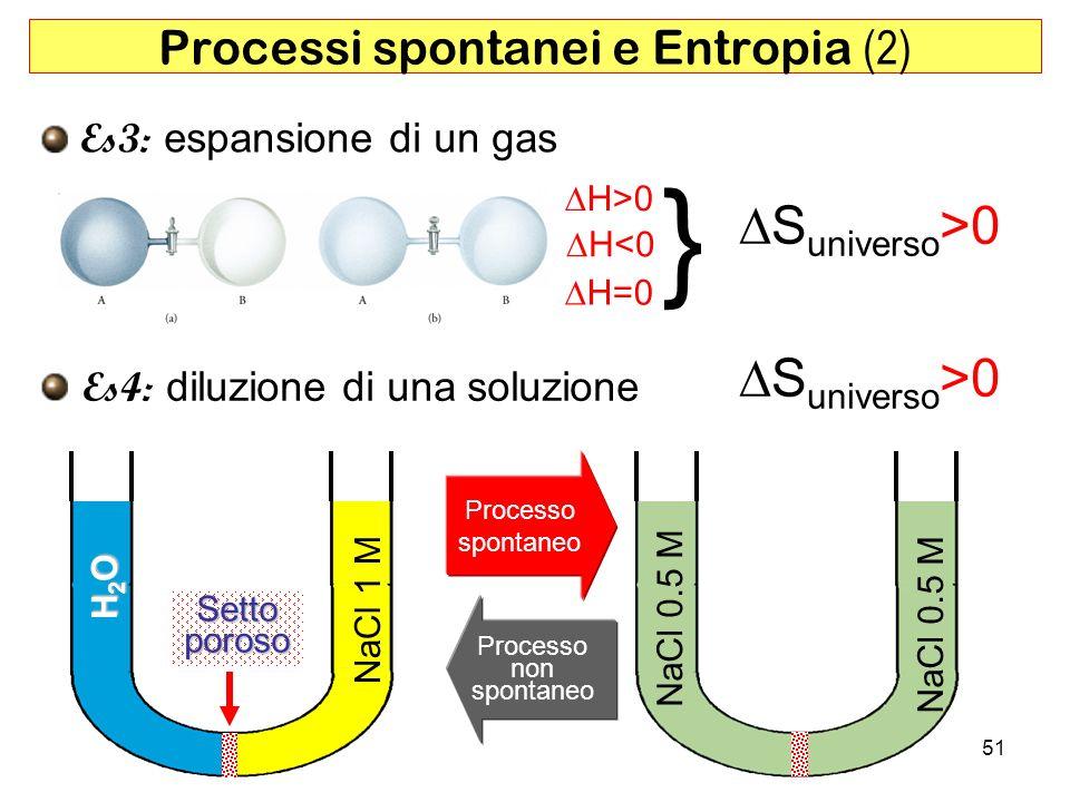 51 Processi spontanei e Entropia (2) Es3: espansione di un gas Es4: diluzione di una soluzione NaCl 1 M NaCl 0.5 M H2OH2OH2OH2O Processo spontaneo Settoporoso Processo non spontaneo S universo >0 H>0 H<0 H=0 }