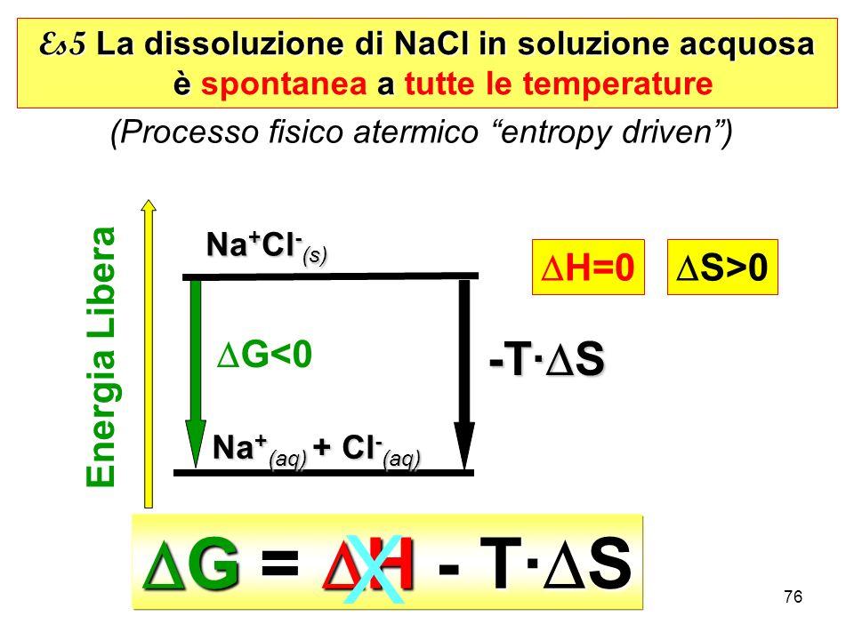 76 G = H - T· S G = H - T· S Es5 La dissoluzione di NaCl in soluzione acquosa è a Es5 La dissoluzione di NaCl in soluzione acquosa è spontanea a tutte le temperature Na + (aq) + Cl - (aq) Na + Cl - (s) Na + Cl - (s) Energia Libera G<0 H=0 S>0 -T· S X (Processo fisico atermico entropy driven)