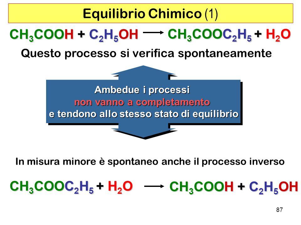 87 CH 3 COOC 2 H 5 + H 2 O CH 3 COOH + C 2 H 5 OH CH 3 COOC 2 H 5 + H 2 O Questo processo si verifica spontaneamente In misura minore è spontaneo anche il processo inverso Ambedue i processi non vanno a completamento e tendono allo stesso stato di equilibrio Ambedue i processi non vanno a completamento e tendono allo stesso stato di equilibrio Equilibrio Chimico (1)