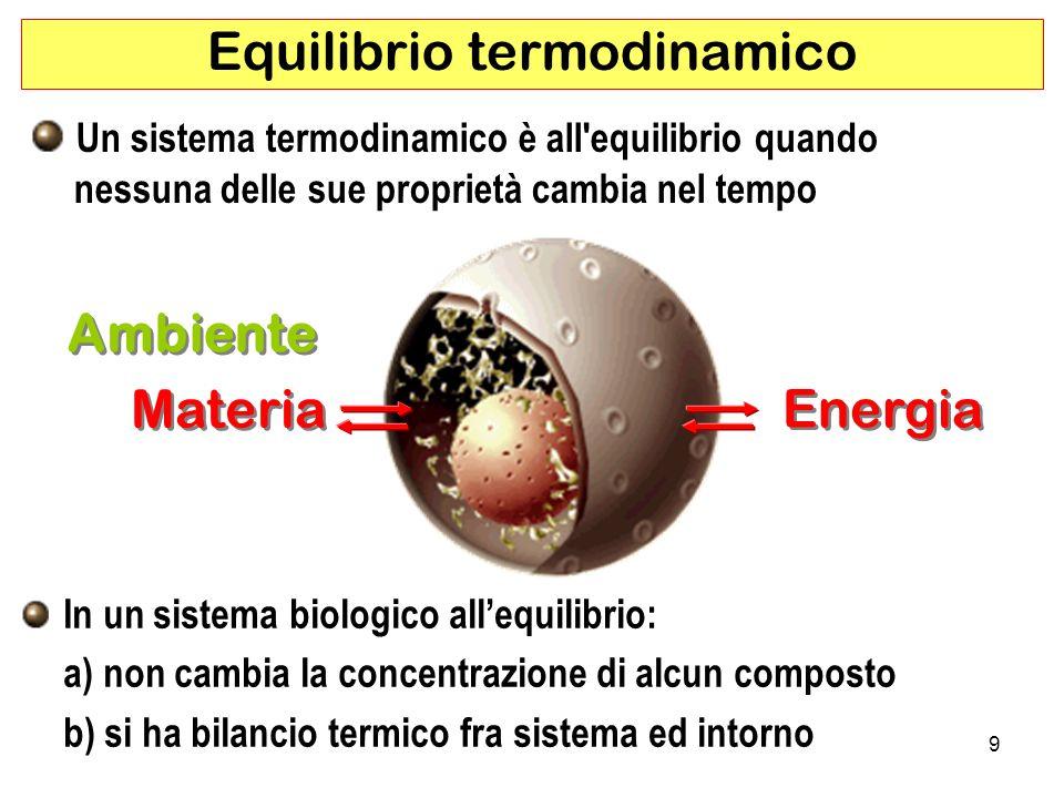 90 In vitro e in condizioni standard [DHAP] i = 1 M; [DHAP] eq = 1,909 M [G3P] i = 1 M; [G3P] eq = 0,091 M Es: DHAP G3P (5 a reazione della glicolisi) G° = -2,303 R T·log Keq= -2,303·1,987·298 log 0,048 G° = -2,303·1,987·298·(-1,319)= +1799 cal/mol K eq = [G3P] eq [ DHAP ] eq = 0,048 Q = [G3P] [DHAP] = 0.015 In vivo [DHAP] = 2·10 -4 ; [G3P] = 3·10 -6 M G= G°+2,303 R T·log Q = +1799 +2,303·1,987·298 log 0.015 G=+1799 +2,303·1,987·298·(-1,824)= - 688 cal/mol G r = - T ln Keq + T·ln Q G r = - R T ln Keq + R T·ln Q Keq & Q (2)