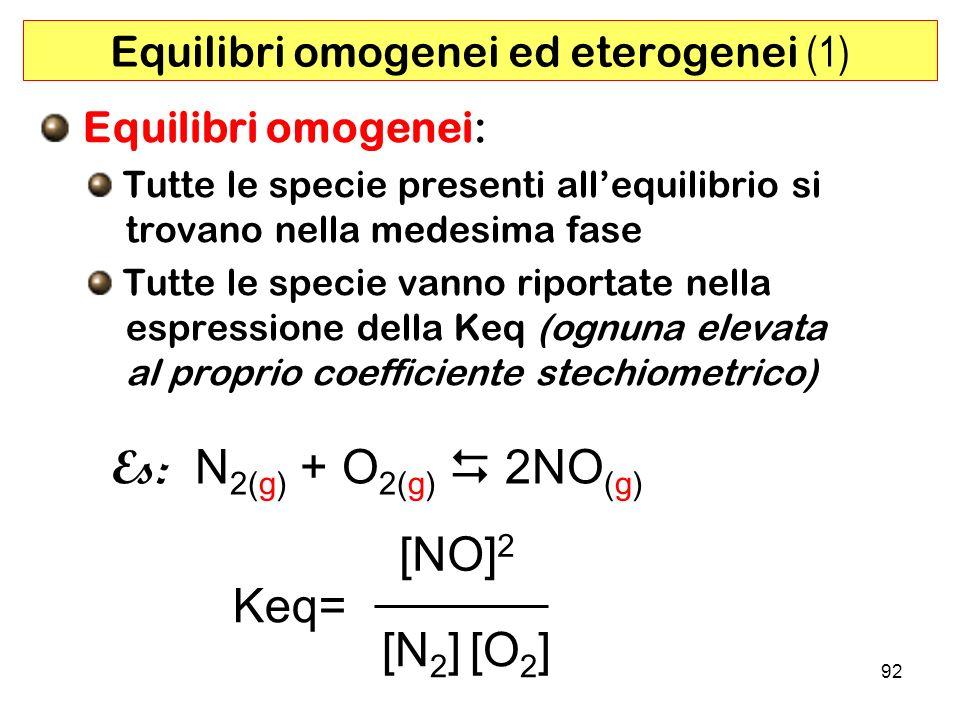 92 Equilibri omogenei ed eterogenei (1) Equilibri omogenei: Tutte le specie presenti allequilibrio si trovano nella medesima fase Tutte le specie vanno riportate nella espressione della Keq (ognuna elevata al proprio coefficiente stechiometrico) Es: N 2(g) + O 2(g) 2NO (g) Keq= [NO] 2 [N 2 ] [O 2 ]