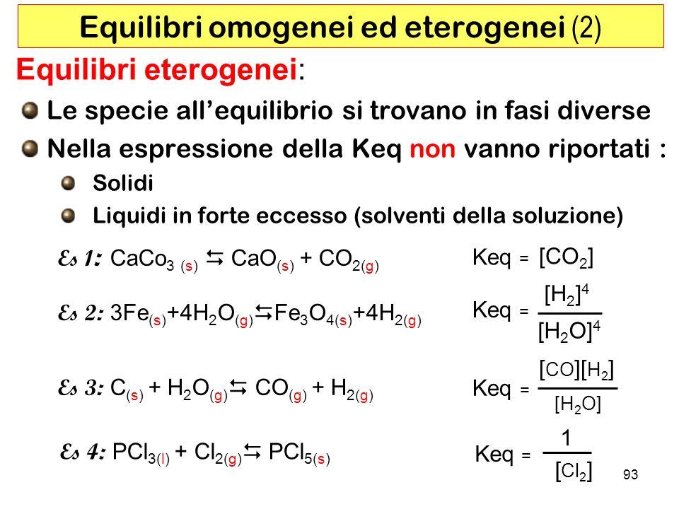 93 Equilibri omogenei ed eterogenei (2) Equilibri eterogenei: Le specie allequilibrio si trovano in fasi diverse Nella espressione della Keq non vanno riportati : Solidi Liquidi in forte eccesso (solventi della soluzione) Es 1 : CaCo 3 (s) CaO (s) + CO 2(g) Keq = [CO 2 ] Es 2 : 3Fe (s) +4H 2 O (g) Fe 3 O 4(s) +4H 2(g) Keq = [H2]4[H2]4 [H2O]4[H2O]4 Es 3 : C (s) + H 2 O (g) CO (g) + H 2(g) Keq = [ CO ][ H 2 ] Es 4 : PCl 3(l) + Cl 2(g) PCl 5(s) Keq = 1 [ Cl 2 ] [H2O][H2O]