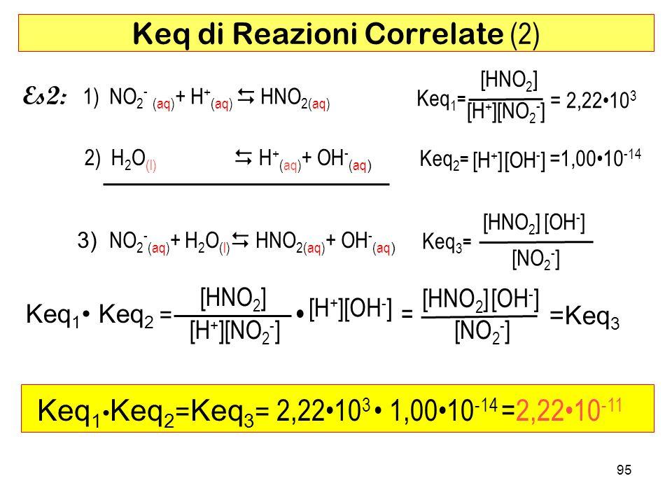 95 Keq di Reazioni Correlate (2) Es2: 1) NO 2 - (aq) + H + (aq) HNO 2(aq) 3) NO 2 - (aq) + H 2 O (l) HNO 2(aq) + OH - (aq ) = =Keq 3 [NO 2 - ] [HNO 2 ][OH - ] Keq 1 Keq 2 = Keq 3 = 2,2210 3 1,0010 -14 =2,2210 -11 Keq 1 = [H + ][NO 2 - ] [HNO 2 ] = 2,2210 3 Keq 2 = [OH - ][H+][H+] =1,0010 -14 Keq 3 = [NO 2 - ] [HNO 2 ][OH - ] Keq 1 Keq 2 = [HNO 2 ] [H + ][NO 2 - ] [H+][H+] 2) H 2 O (l) H + (aq) + OH - (aq )