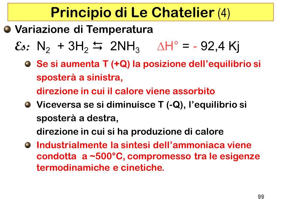 99 Principio di Le Chatelier (4) Variazione di Temperatura Es: N 2 + 3H 2 2NH 3 H° = - 92,4 Kj Se si aumenta T (+Q) la posizione dellequilibrio si sposterà a sinistra, direzione in cui il calore viene assorbito Viceversa se si diminuisce T (-Q), lequilibrio si sposterà a destra, direzione in cui si ha produzione di calore Industrialmente la sintesi dellammoniaca viene condotta a ~500°C, compromesso tra le esigenze termodinamiche e cinetiche.