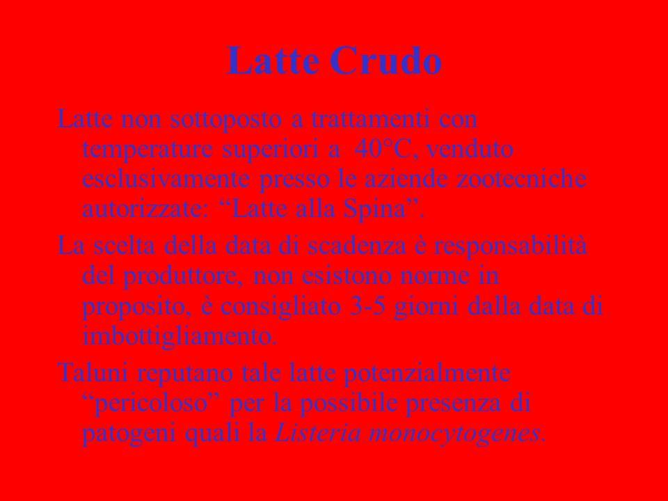Latte Crudo Latte non sottoposto a trattamenti con temperature superiori a 40°C, venduto esclusivamente presso le aziende zootecniche autorizzate: Lat