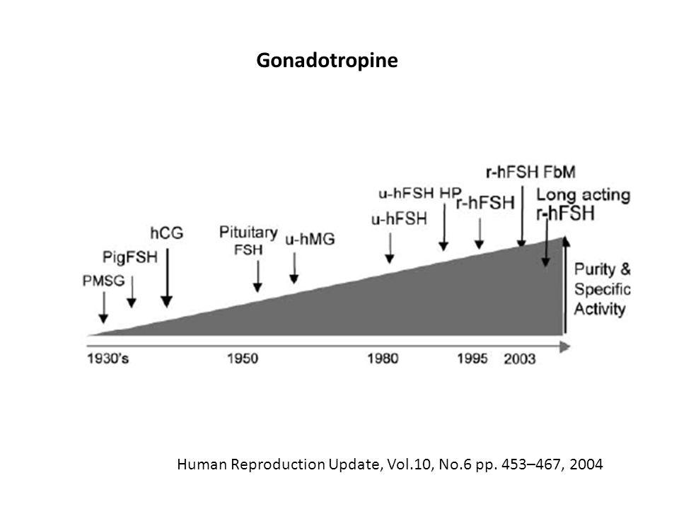 Gonadotropine Human Reproduction Update, Vol.10, No.6 pp. 453–467, 2004