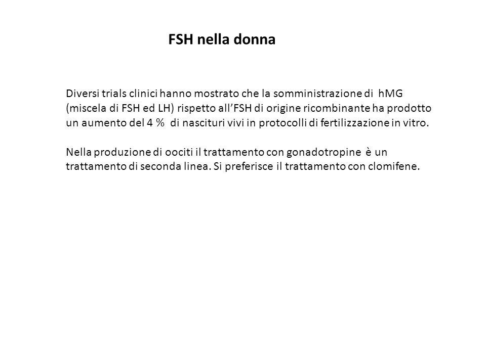 FSH nella donna Diversi trials clinici hanno mostrato che la somministrazione di hMG (miscela di FSH ed LH) rispetto allFSH di origine ricombinante ha