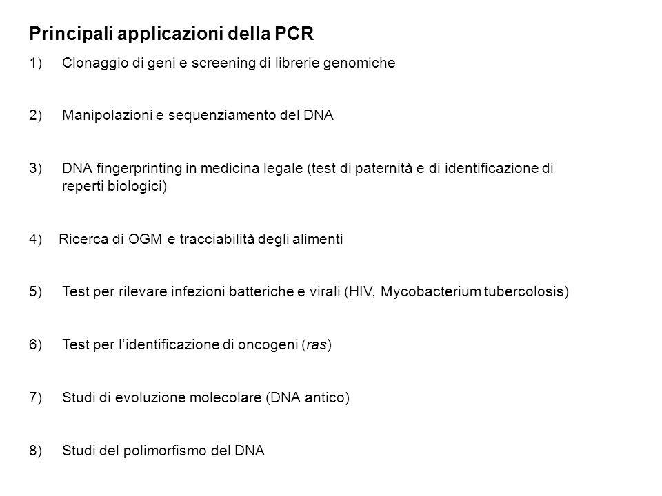 Principali applicazioni della PCR 1)Clonaggio di geni e screening di librerie genomiche 2)Manipolazioni e sequenziamento del DNA 3)DNA fingerprinting