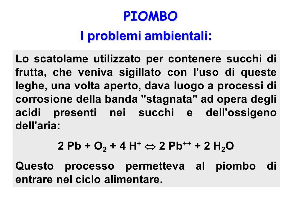 PIOMBO I problemi ambientali: Il piombo metallico, di per se, è molto stabile; usato come elettrodo negli accumulatori è stabile pur in presenza di ac