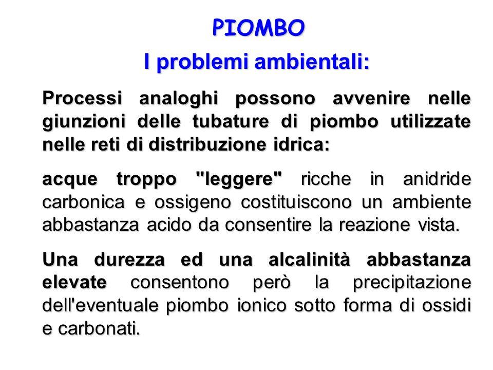 PIOMBO I problemi ambientali: Processi analoghi possono avvenire nelle giunzioni delle tubature di piombo utilizzate nelle reti di distribuzione idric