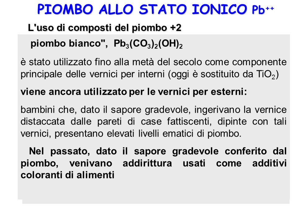 PIOMBO ALLO STATO IONICO Pb ++ L'uso di composti del piombo +2 come pigmenti colorati o come additivi per vernici anticorrosive è stato ed è ancora og