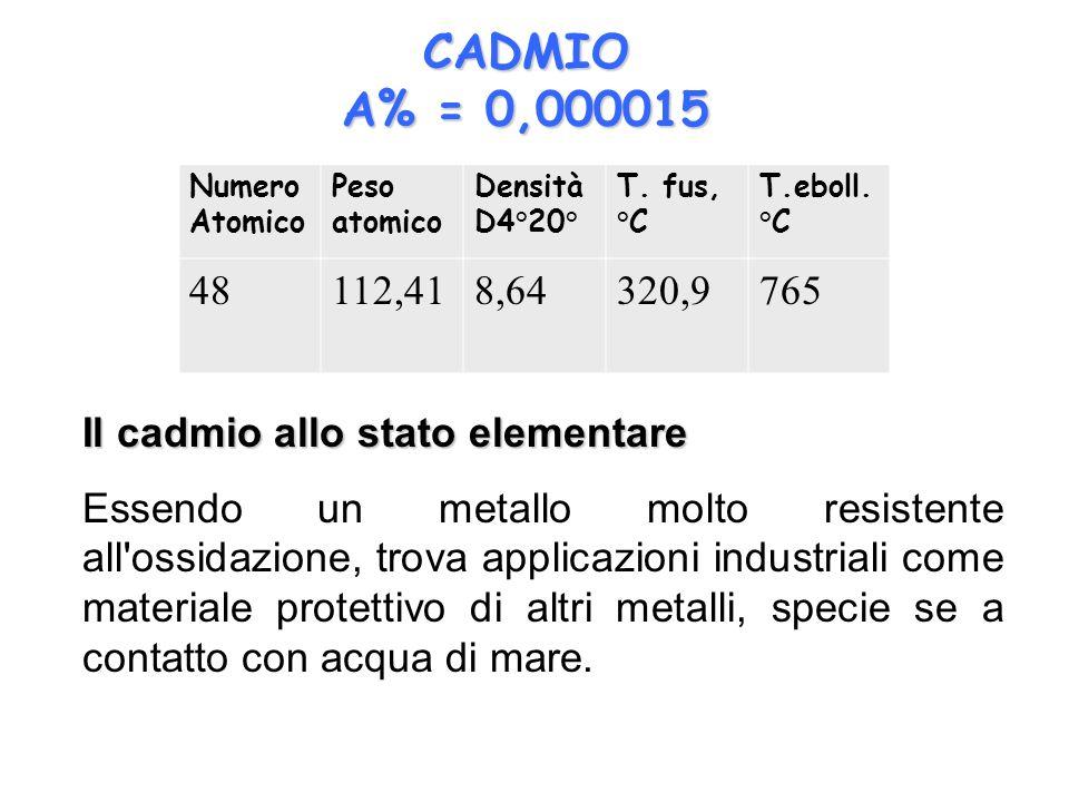 CADMIO A% = 0,000015 Numero Atomico Peso atomico Densità D4°20° T. fus, °C T.eboll. °C 48112,418,64320,9765 Il cadmio allo stato elementare Essendo un