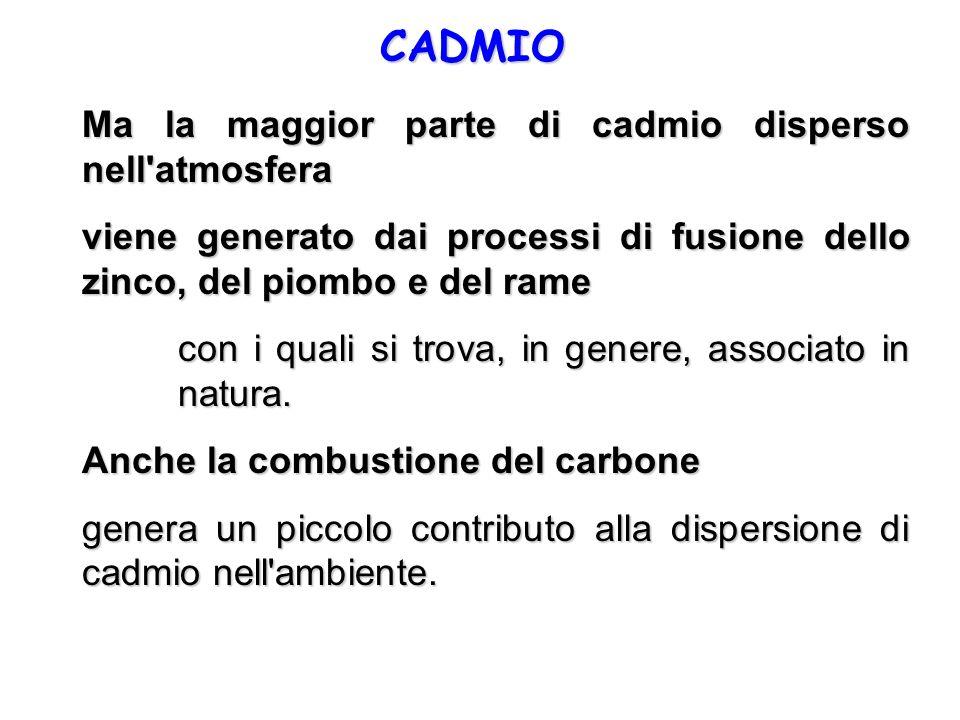 CADMIO Ma la maggior parte di cadmio disperso nell'atmosfera viene generato dai processi di fusione dello zinco, del piombo e del rame con i quali si