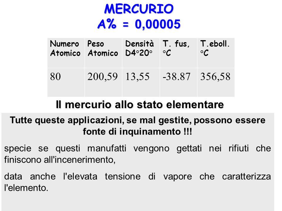 MERCURIO A% = 0,00005 Il mercurio allo stato elementare Metallo liquido a temperatura ambiente, con un ottimo coefficiente di dilatazione lineare e co