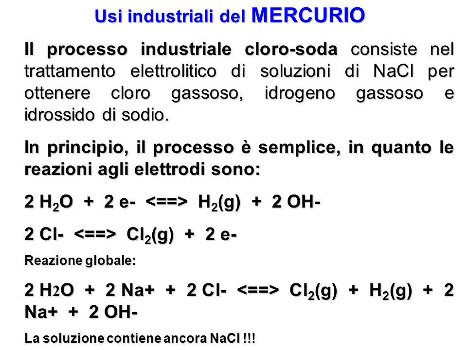 Usi industriali del MERCURIO Il processo industriale cloro-soda consiste nel trattamento elettrolitico di soluzioni di NaCl per ottenere cloro gassoso