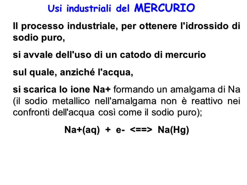 Usi industriali del MERCURIO Il processo industriale, per ottenere l'idrossido di sodio puro, si avvale dell'uso di un catodo di mercurio sul quale, a