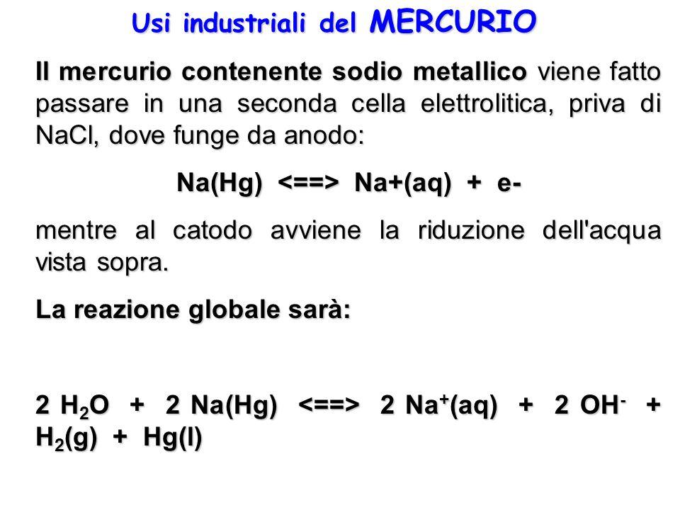 Usi industriali del MERCURIO Il mercurio contenente sodio metallico viene fatto passare in una seconda cella elettrolitica, priva di NaCl, dove funge