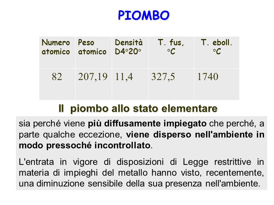 PIOMBO Il piombo allo stato elementare Dei quattro metalli pesanti trattati, il piombo è il più abbondante (0,0016%) come presenza nellambiente. Numer