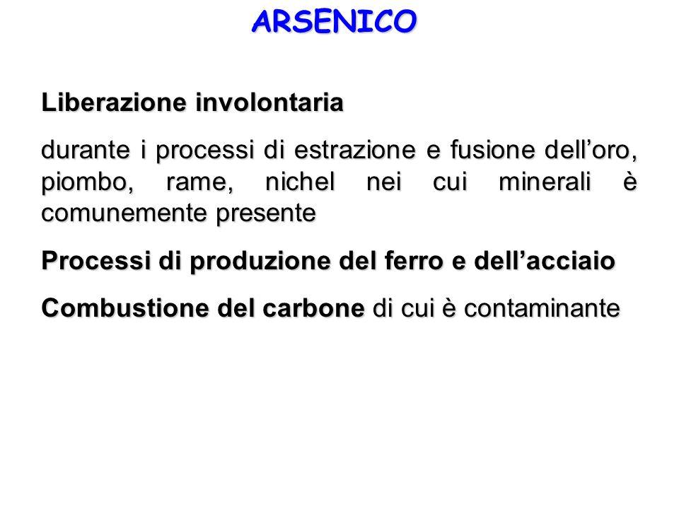 ARSENICO Liberazione involontaria durante i processi di estrazione e fusione delloro, piombo, rame, nichel nei cui minerali è comunemente presente Pro