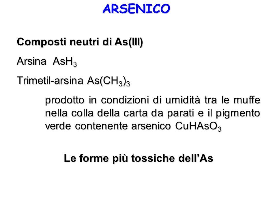 ARSENICO Composti neutri di As(III) Arsina AsH 3 Trimetil-arsina As(CH 3 ) 3 prodotto in condizioni di umidità tra le muffe nella colla della carta da