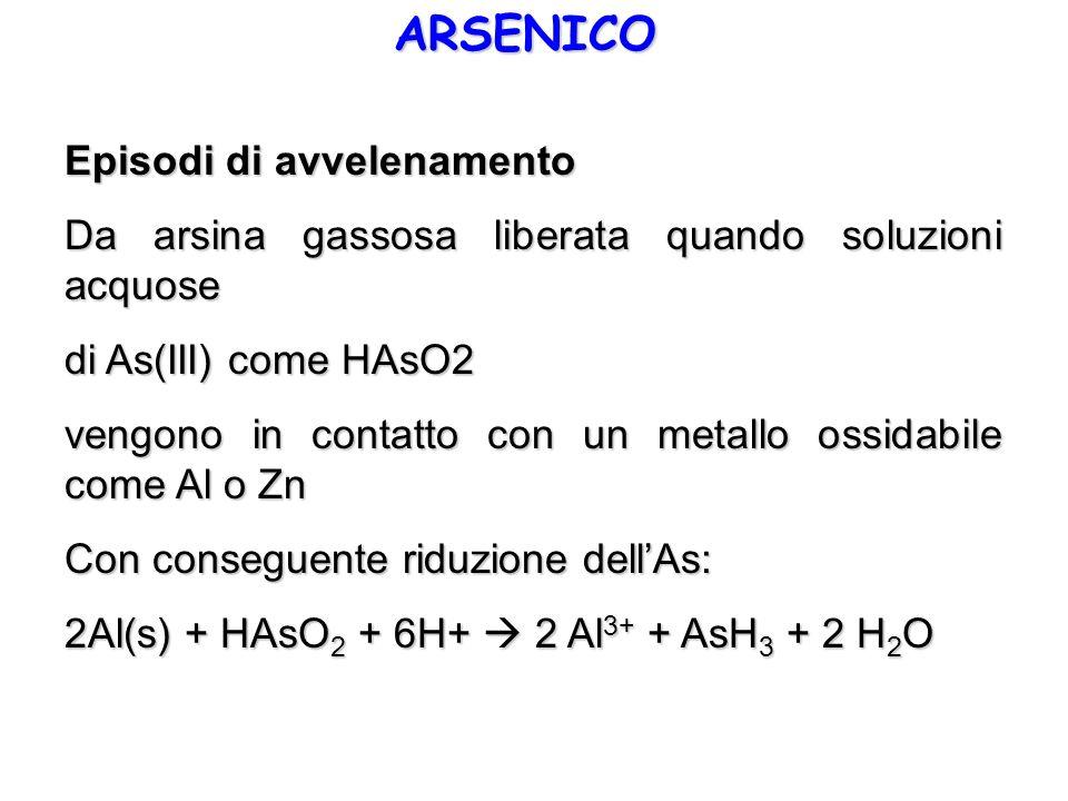 ARSENICO Episodi di avvelenamento Da arsina gassosa liberata quando soluzioni acquose di As(III) come HAsO2 vengono in contatto con un metallo ossidab