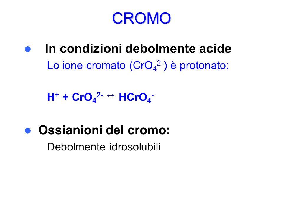 CROMO In condizioni debolmente acide – Lo ione cromato (CrO 4 2- ) è protonato: – H + + CrO 4 2- HCrO 4 - Ossianioni del cromo: – Debolmente idrosolub