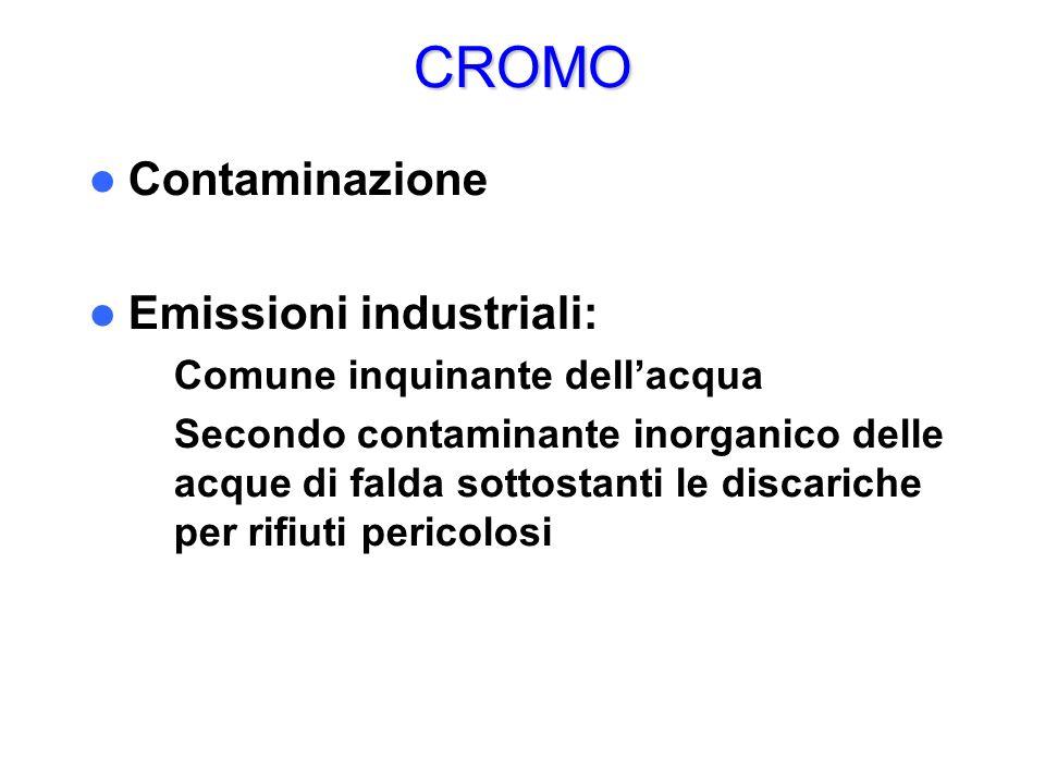 CROMO Contaminazione Emissioni industriali: – Comune inquinante dellacqua – Secondo contaminante inorganico delle acque di falda sottostanti le discar