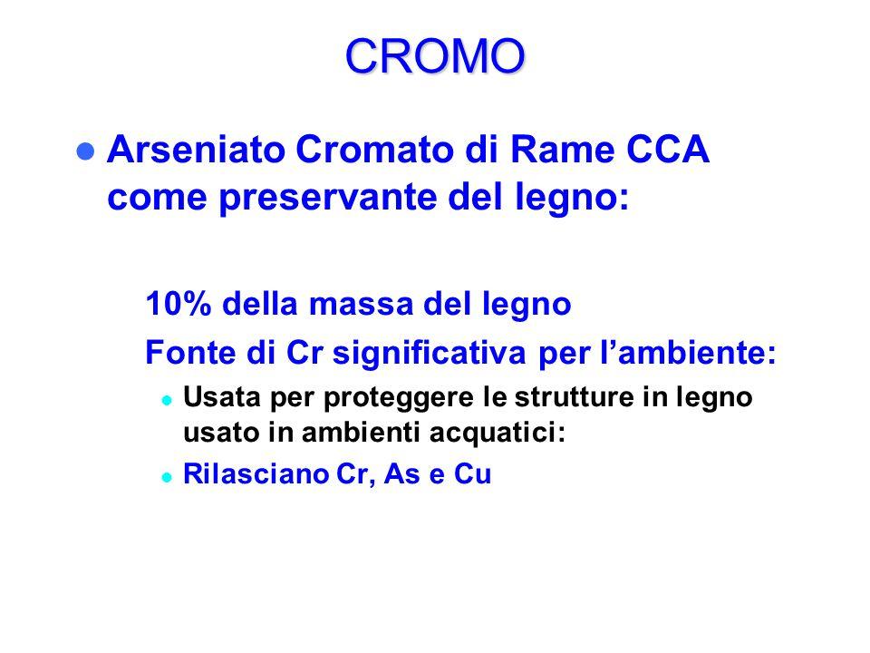 CROMO Arseniato Cromato di Rame CCA come preservante del legno: – 10% della massa del legno – Fonte di Cr significativa per lambiente: Usata per prote