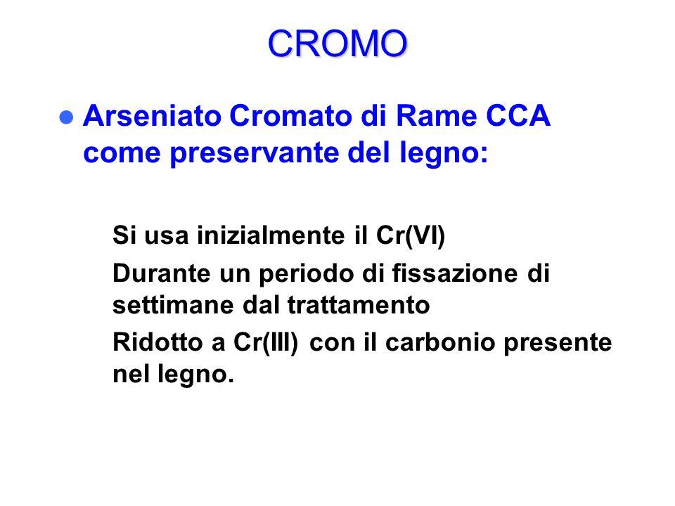 CROMO Arseniato Cromato di Rame CCA come preservante del legno: – Si usa inizialmente il Cr(VI) – Durante un periodo di fissazione di settimane dal tr