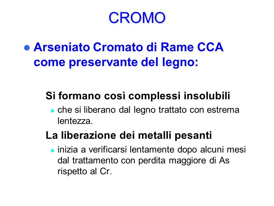 CROMO Arseniato Cromato di Rame CCA come preservante del legno: – Si formano così complessi insolubili che si liberano dal legno trattato con estrema