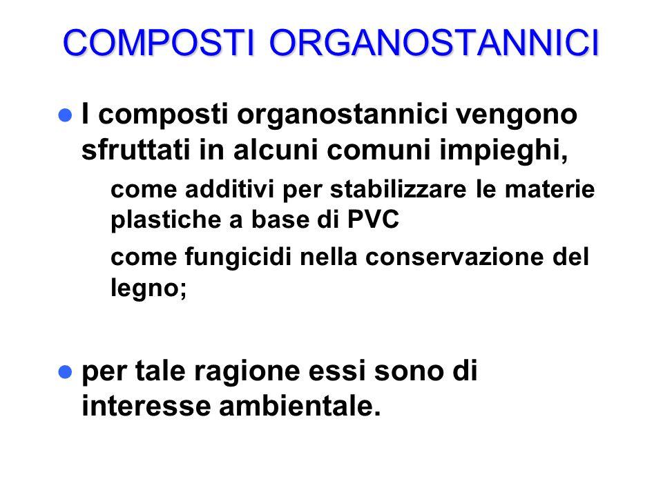 COMPOSTI ORGANOSTANNICI I composti organostannici vengono sfruttati in alcuni comuni impieghi, – come additivi per stabilizzare le materie plastiche a