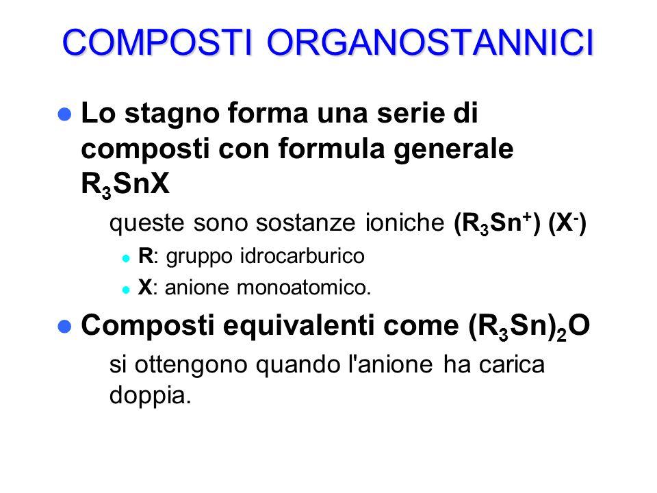 COMPOSTI ORGANOSTANNICI Lo stagno forma una serie di composti con formula generale R 3 SnX – queste sono sostanze ioniche (R 3 Sn + ) (X - ) R: gruppo