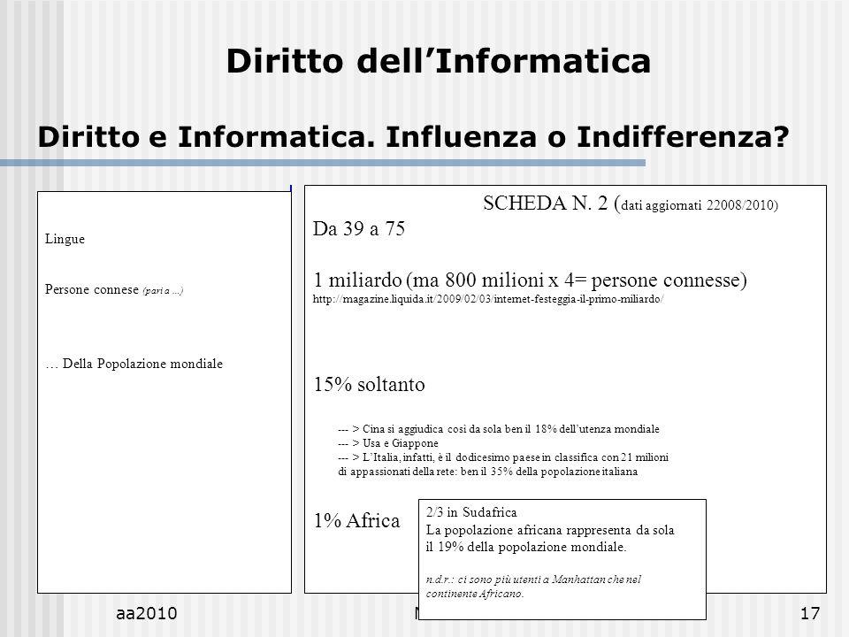 aa2010M.C.De Vivo17 Diritto dellInformatica Diritto e Informatica.