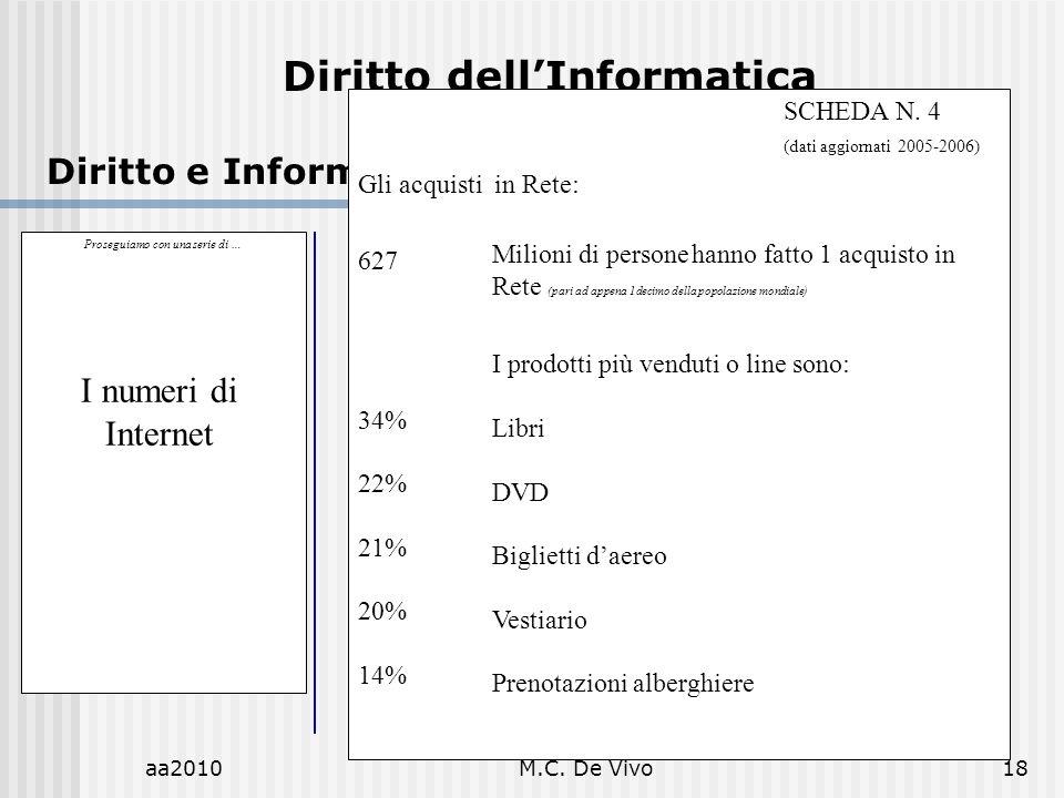 aa2010M.C.De Vivo18 Diritto dellInformatica Diritto e Informatica.
