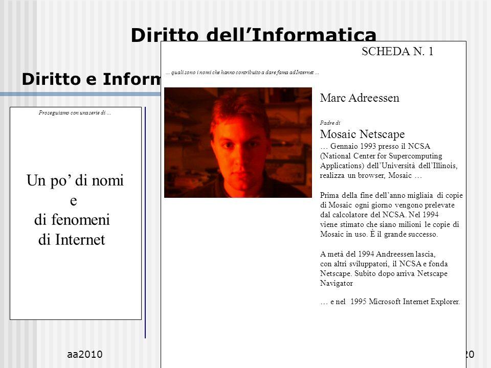 aa2010M.C.De Vivo20 Diritto dellInformatica Diritto e Informatica.
