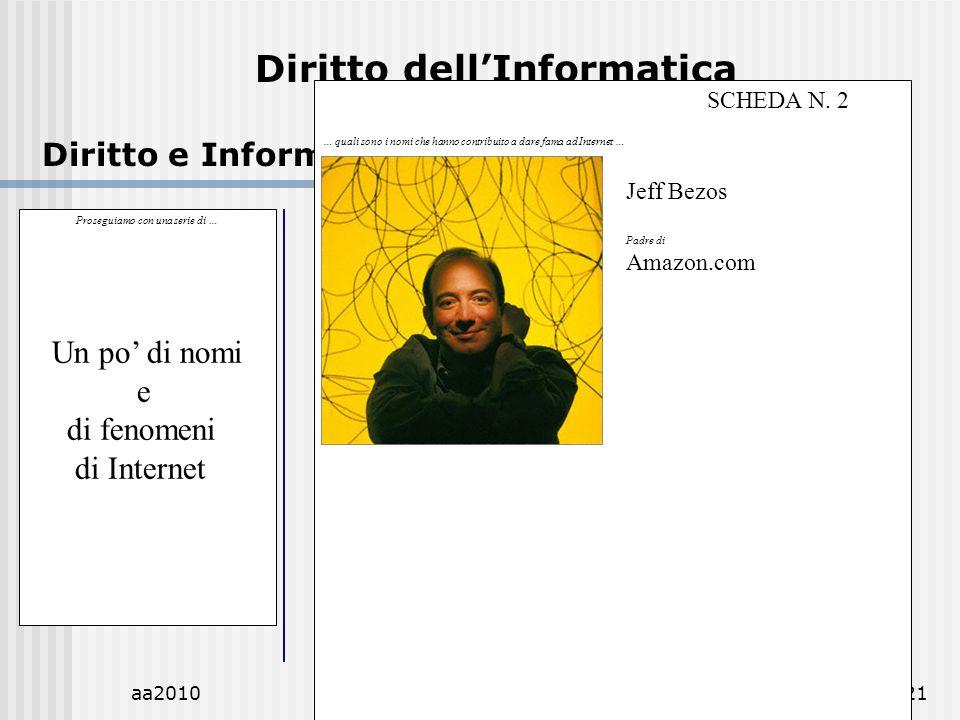 aa2010M.C.De Vivo21 Diritto dellInformatica Diritto e Informatica.