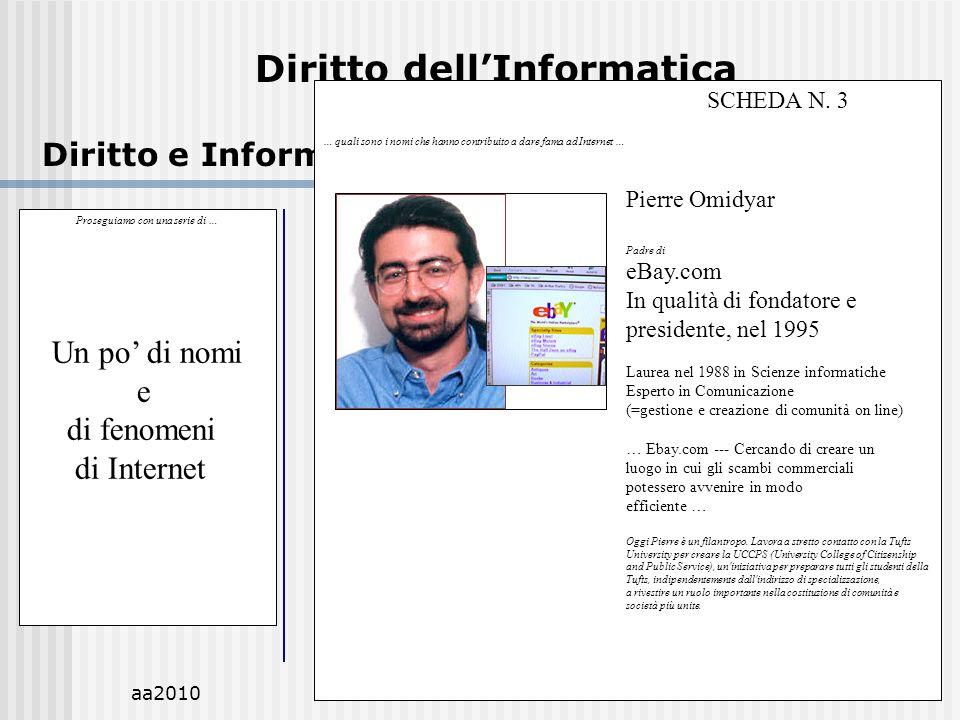 aa2010M.C.De Vivo22 Diritto dellInformatica Diritto e Informatica.