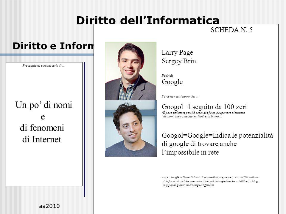 aa2010M.C.De Vivo23 Diritto dellInformatica Diritto e Informatica.