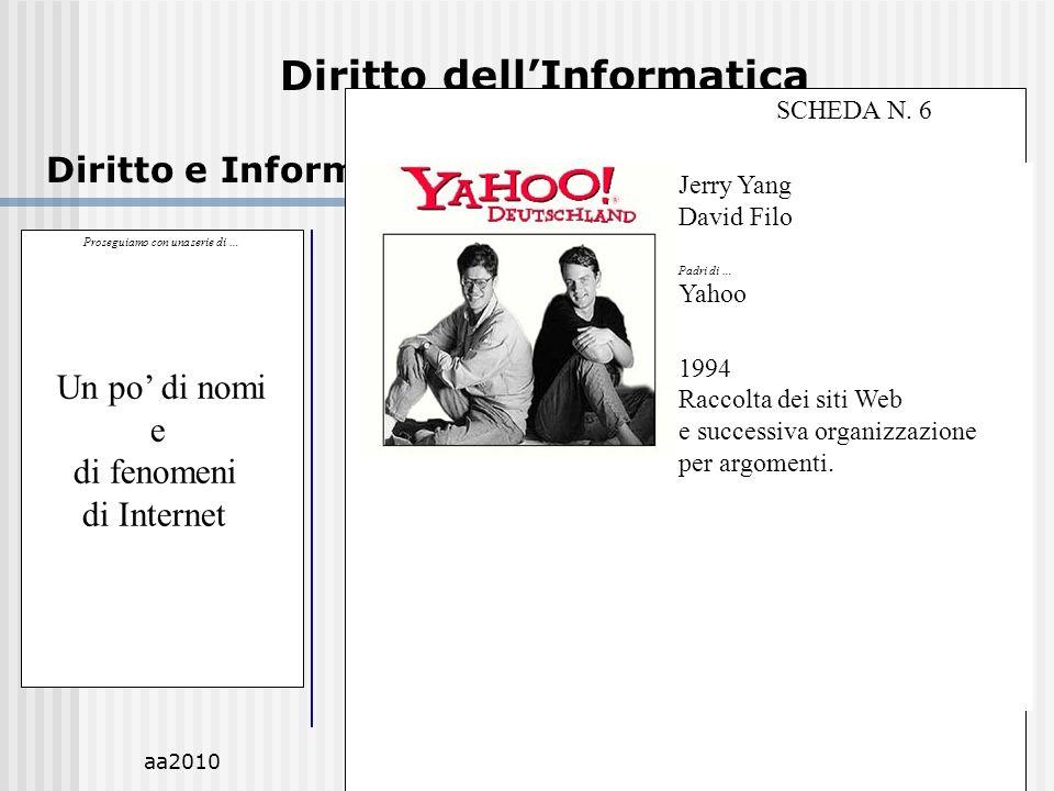 aa2010M.C.De Vivo24 Diritto dellInformatica Diritto e Informatica.