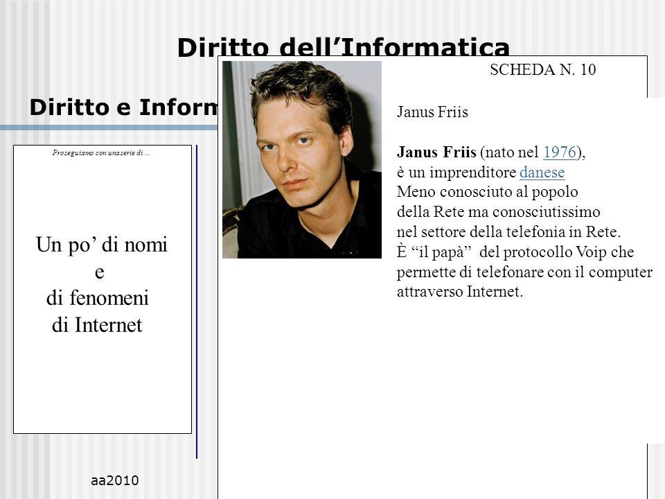 aa2010M.C.De Vivo31 Diritto dellInformatica Diritto e Informatica.
