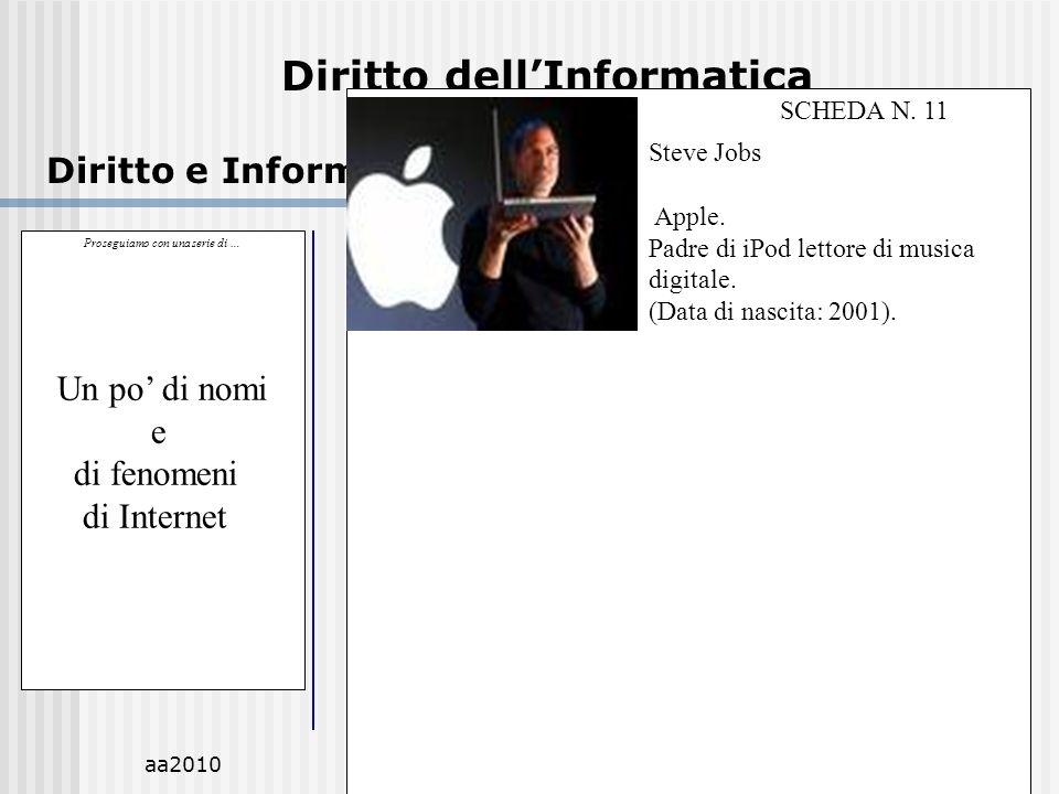 aa2010M.C.De Vivo32 Diritto dellInformatica Diritto e Informatica.